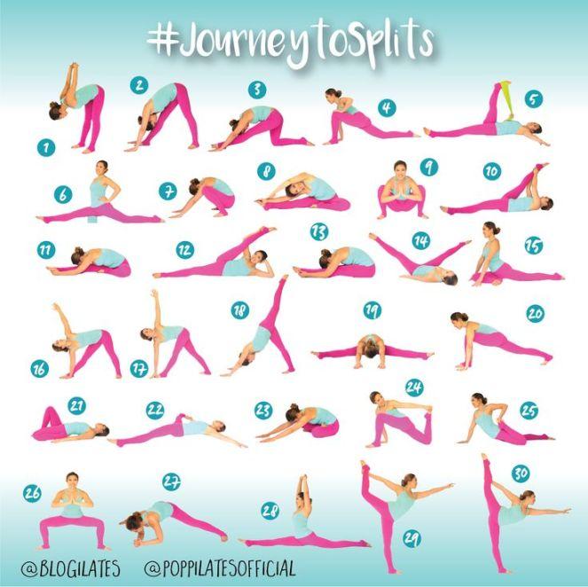 Journey to splits