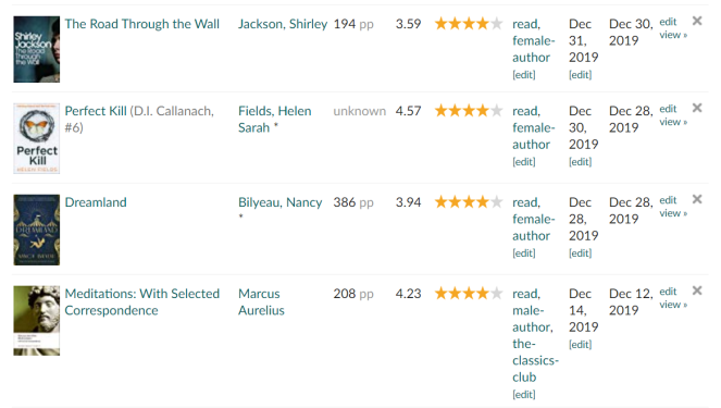 Goodreads ratings